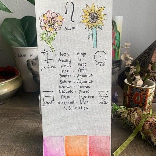 Horoscope Birth Chart Personalized